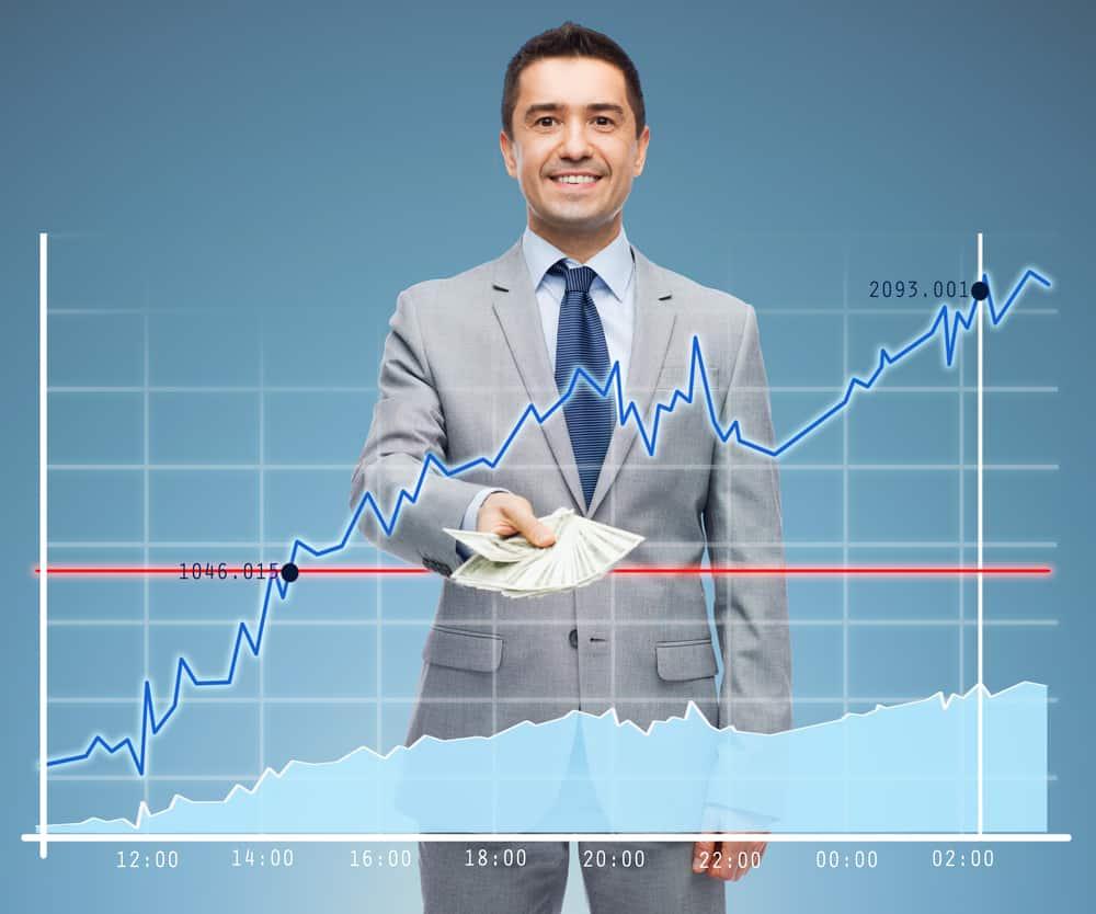 business loan rates Houston TX